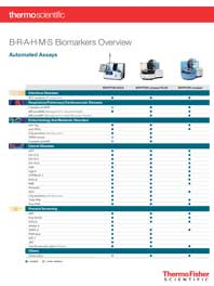 product-list-brahms-biomarkers